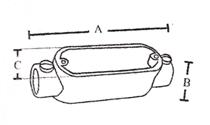 setscrewcscan